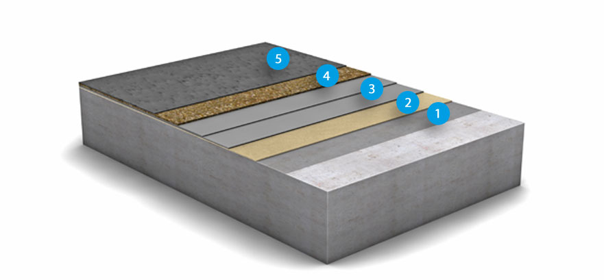 Duplicate of OS 10 surface protection system <br/>MC-Floor TopSpeed flex plus